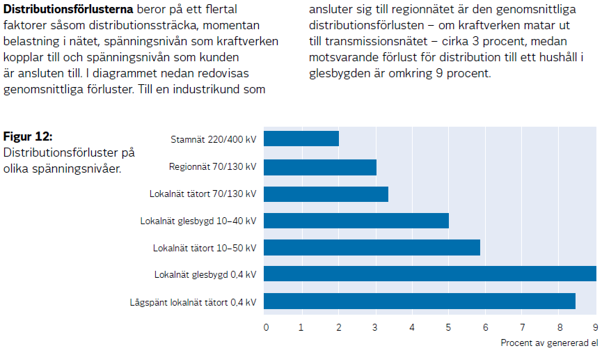 2012-Vattenfall-Overforing-LCA-s23